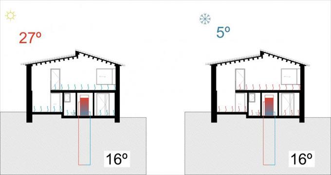 Design-Zest-Architecture-Villa-CP-Espagne-01blogdeco_16
